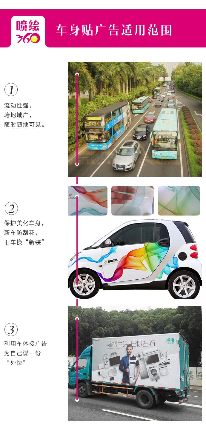 车身广告应用范围